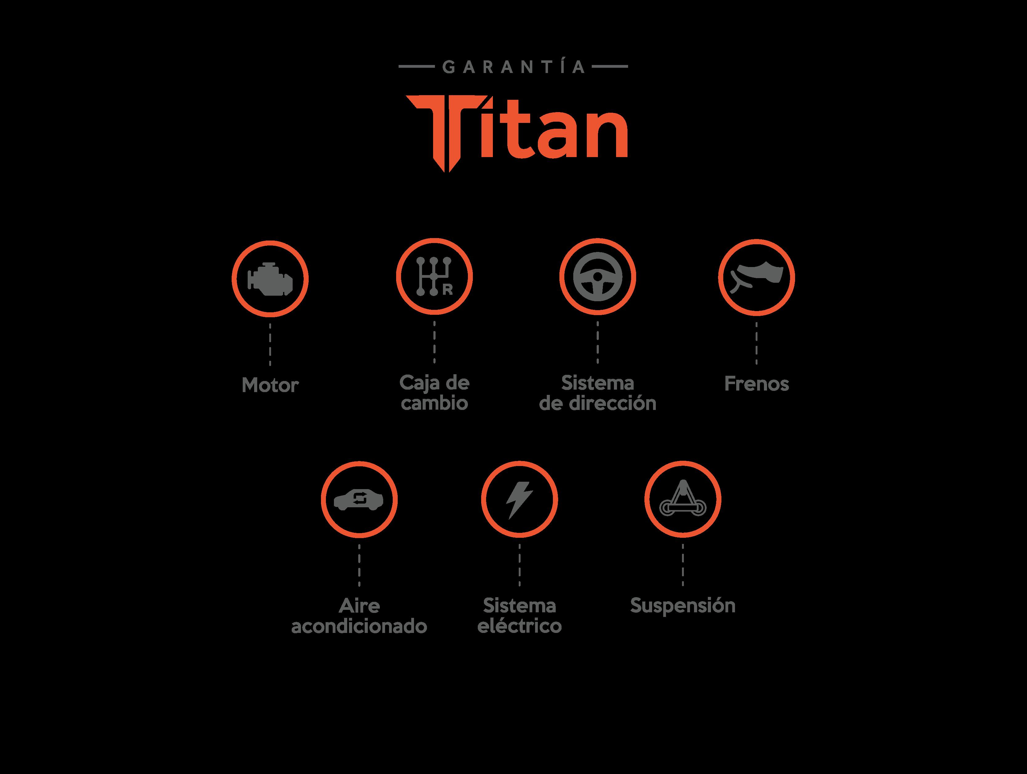 Garantía Titan
